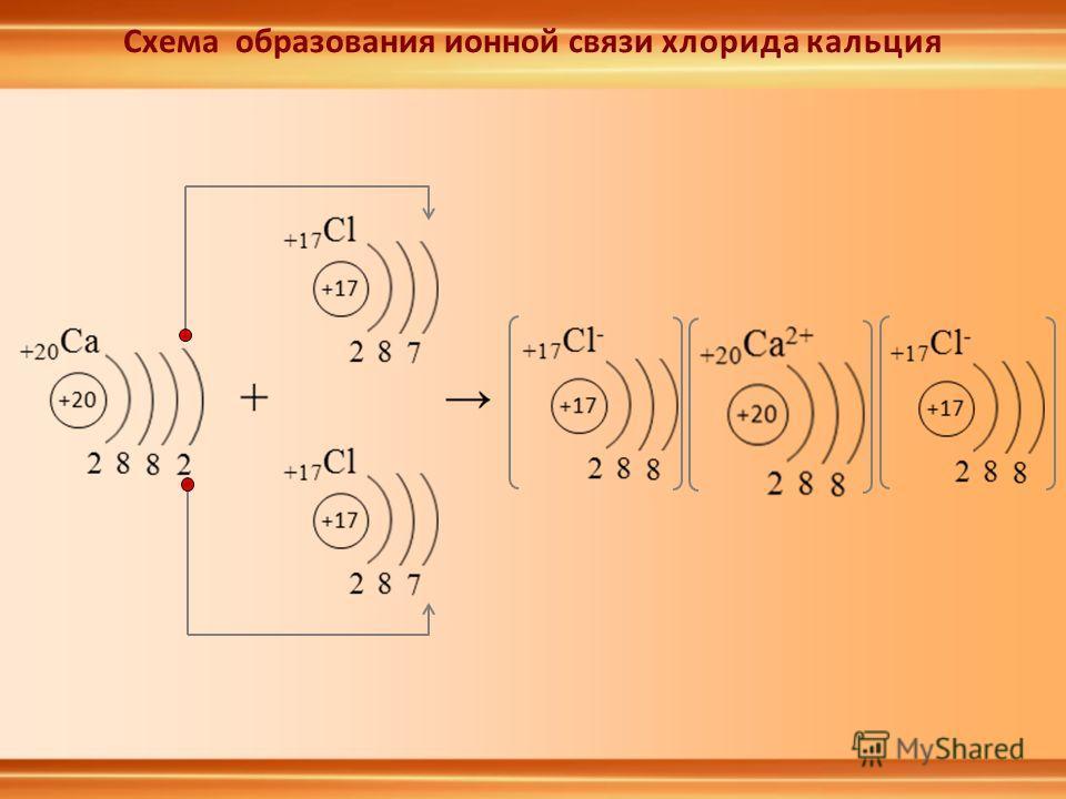 Схема образования ионной связи хлорида кальция