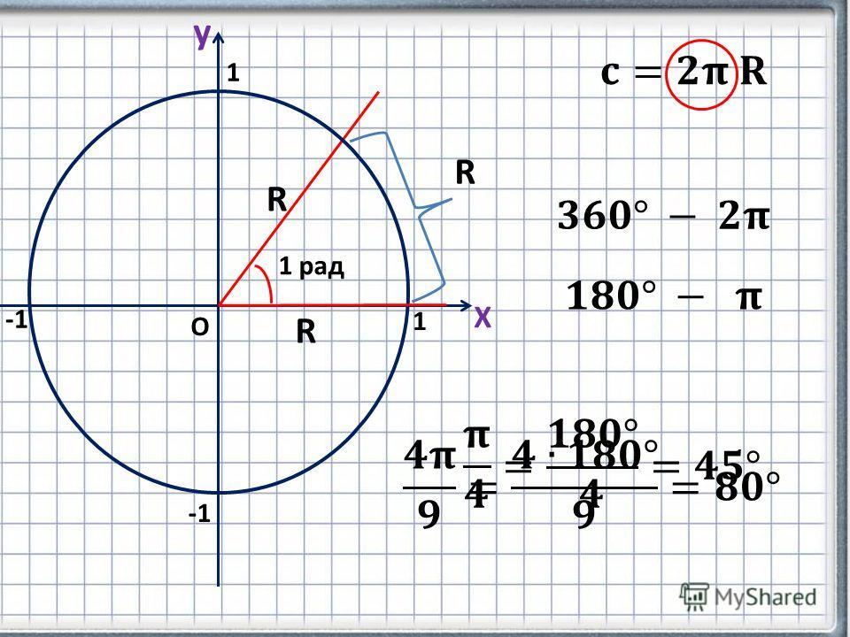Х y О 1 1 R R R 1 рад