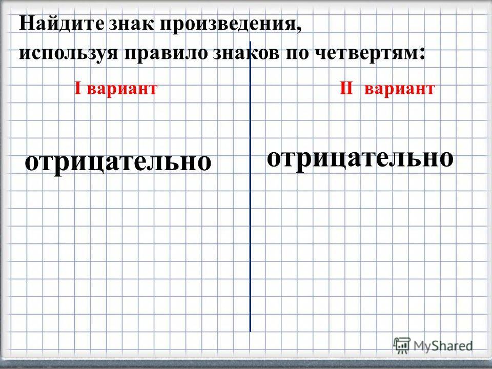 Найдите знак произведения, используя правило знаков по четвертям : I вариантII вариант отрицательно