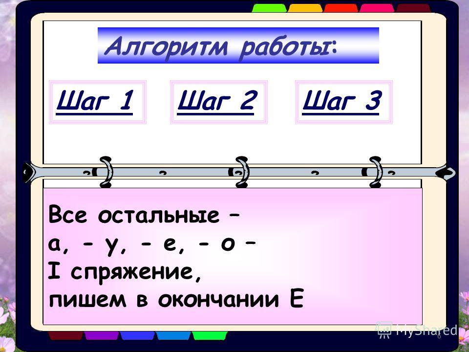 Алгоритм работы: Надо поставить глагол в неопределенную форму и посмотреть на глагольный суффикс Если глагольный суффикс и – II спряжение, пишем в окончании И Все остальные – а, - у, - е, - о – I спряжение, пишем в окончании Е Шаг 1Шаг 2Шаг 3 6