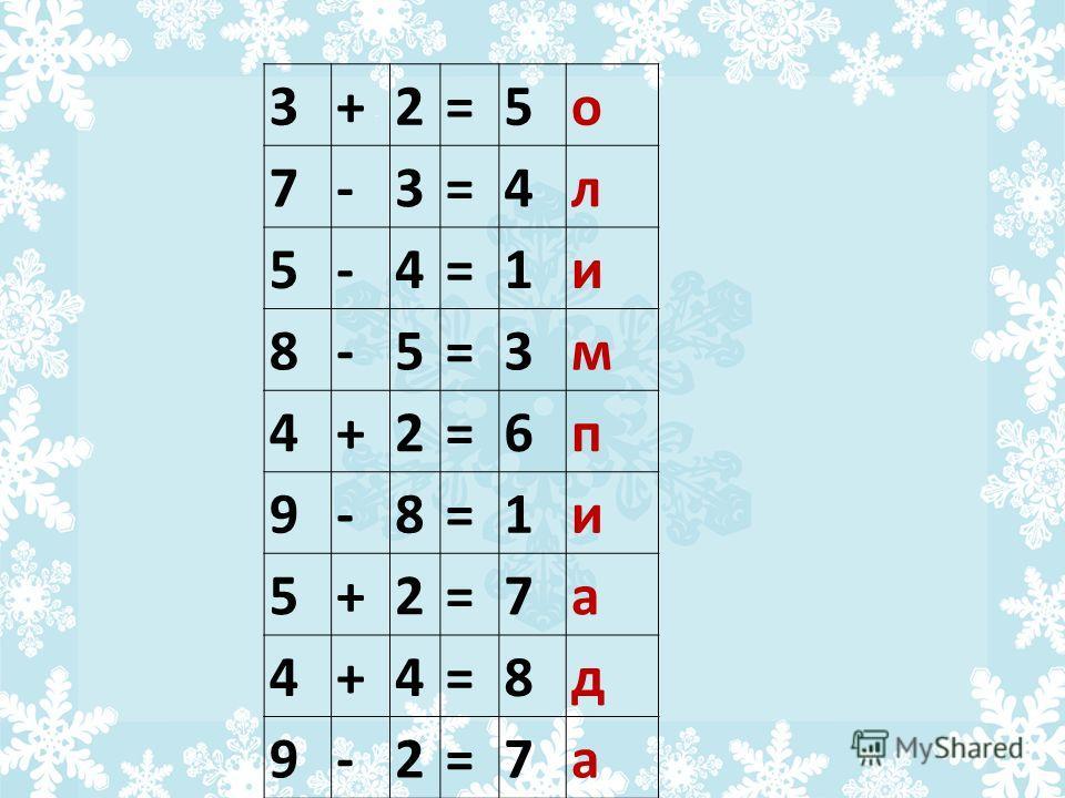 3+2=5о 7-3=4л 5-4=1и 8-5=3м 4+2=6п 9-8=1и 5+2=7а 4+4=8д 9-2=7а