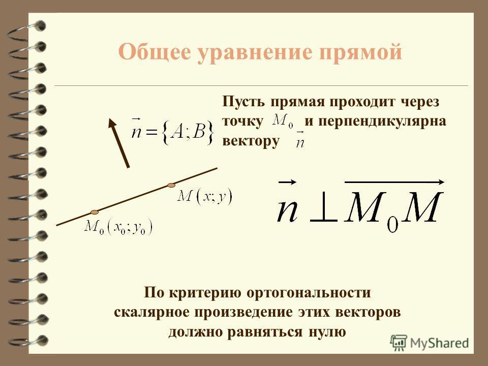 Уравнение прямой с заданным угловым коэффициентом, проходящей через заданную точку Уравнение прямой
