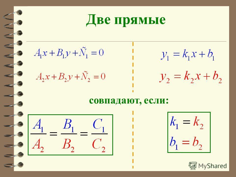 Параллельность двух прямых, заданных уравнениями с угловыми коэффициентами - Условие параллельности