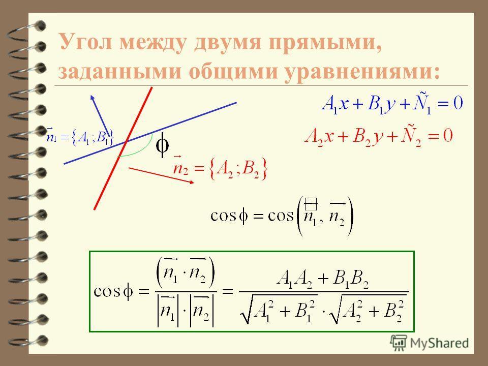 Перпендикулярность двух прямых, заданных уравнениями с угловыми коэффициентами - Условие перпендикулярности