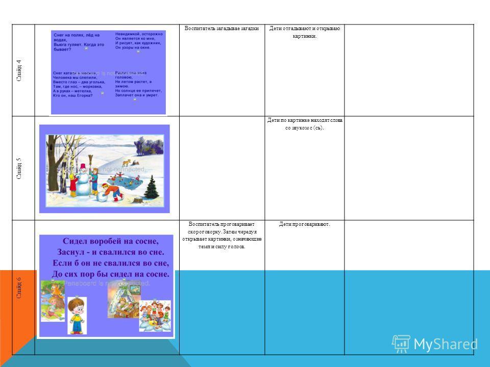 Слайд 4 Воспитатель загадывае загадки Дети отгадывают и открываю картинки. Слайд 5 Дети по картинке находят слова со звуком с (сь). Слайд 6 Воспитатель проговаривает скороговорку. Затем чередуя открывает картинки, означающие темп и силу голоса. Дети