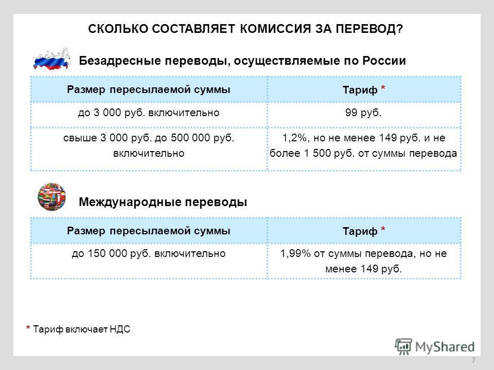 7 Размер пересылаемой суммы Тариф * до 3 000 руб. включительно99 руб. свыше 3 000 руб. до 500 000 руб. включительно 1,2%, но не менее 149 руб. и не более 1 500 руб. от суммы перевода СКОЛЬКО СОСТАВЛЯЕТ КОМИССИЯ ЗА ПЕРЕВОД? Размер пересылаемой суммы Т