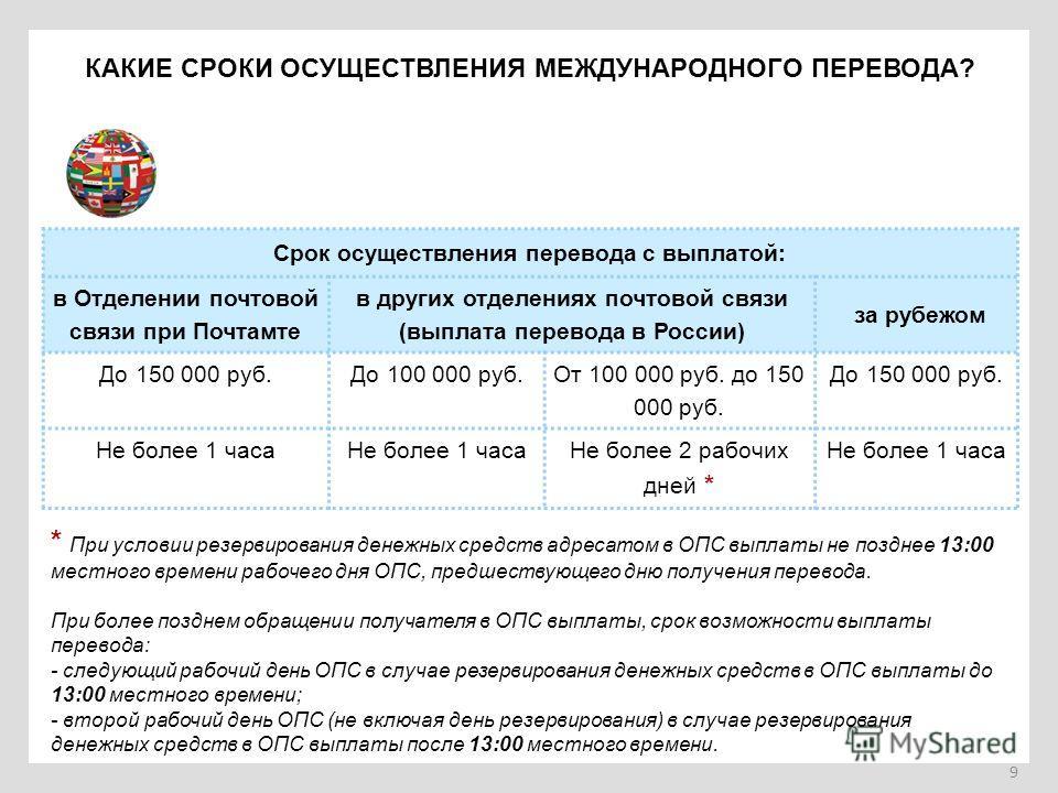 9 Срок осуществления перевода с выплатой: в Отделении почтовой связи при Почтамте в других отделениях почтовой связи (выплата перевода в России) за рубежом До 150 000 руб.До 100 000 руб. От 100 000 руб. до 150 000 руб. До 150 000 руб. Не более 1 часа