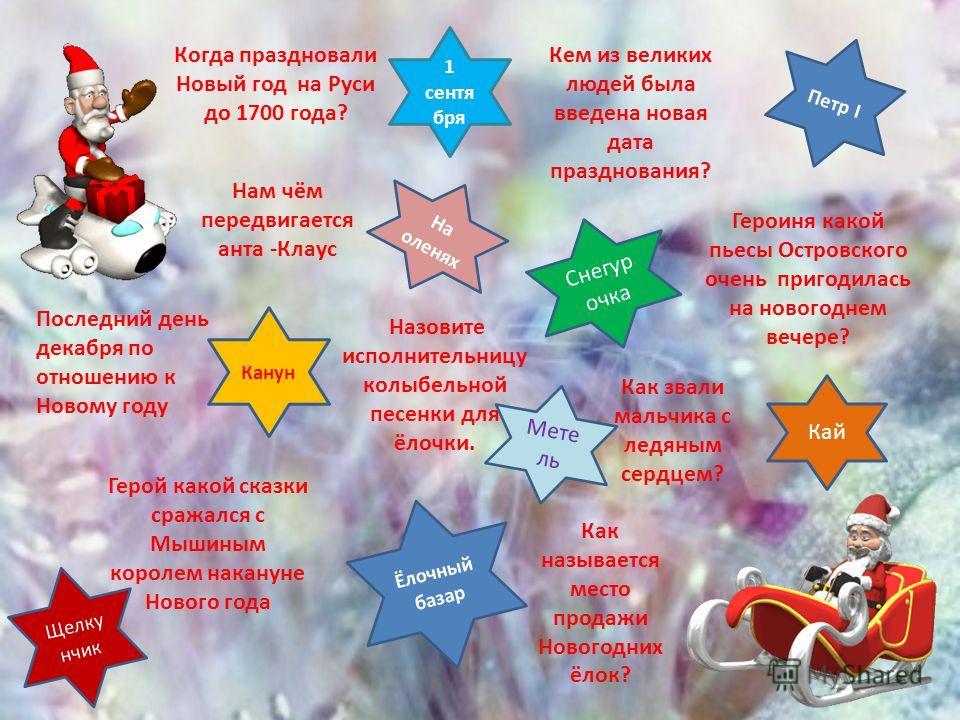 Когда праздновали Новый год на Руси до 1700 года? 1 сентя бря Кем из великих людей была введена новая дата празднования? Петр I Нам чём передвигается анта -Клаус На оленях Последний день декабря по отношению к Новому году Канун Героиня какой пьесы Ос