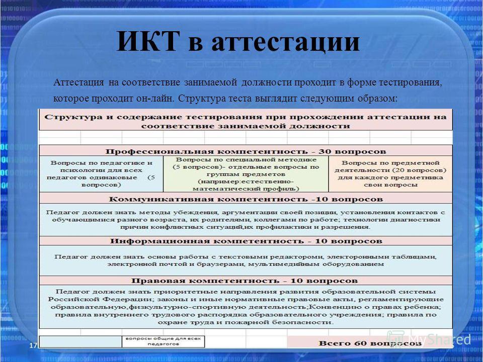 ИКТ в аттестации Аттестация на соответствие занимаемой должности проходит в форме тестирования, которое проходит он-лайн. Структура теста выглядит следующим образом: 17.04.20145
