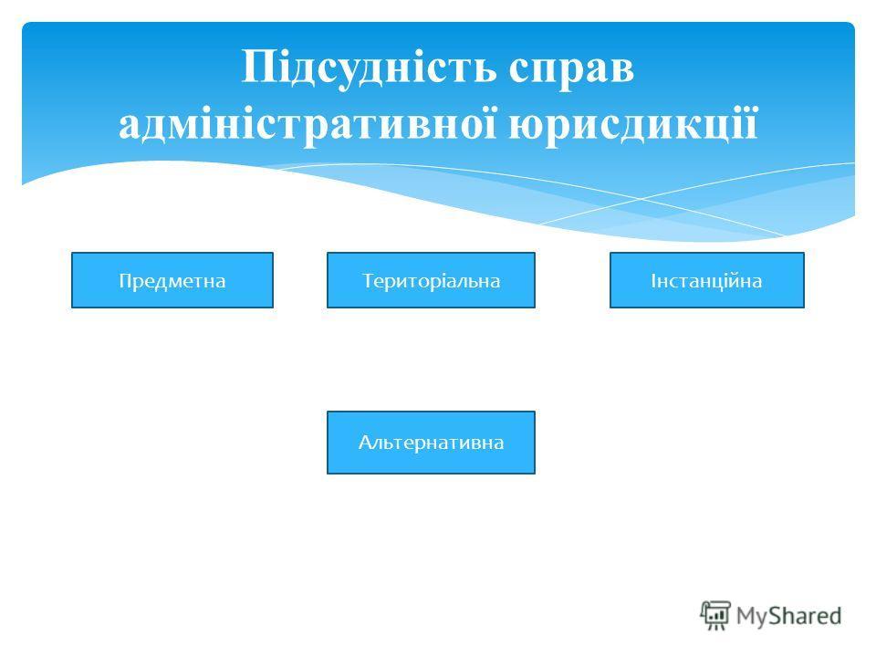 ПредметнаТериторіальнаІнстанційна Альтернативна