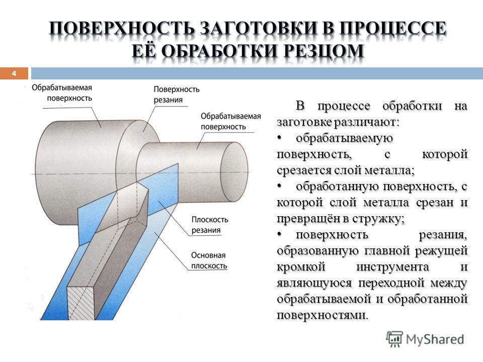 В процессе обработки на заготовке различают: обрабатываемую поверхность, с которой срезается слой металла; обрабатываемую поверхность, с которой срезается слой металла; обработанную поверхность, с которой слой металла срезан и превращён в стружку; об