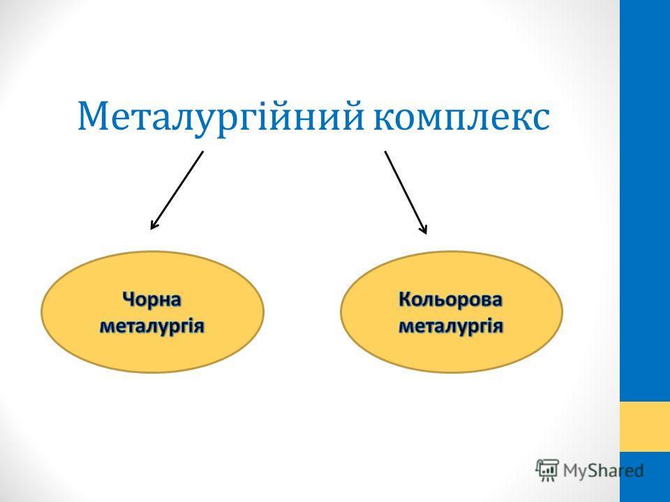Металургійний комплекс