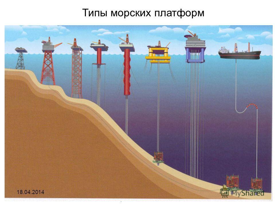 Исмаилов А.А. Основы нефтегазового дела 117 Типы морских платформ 18.04.2014