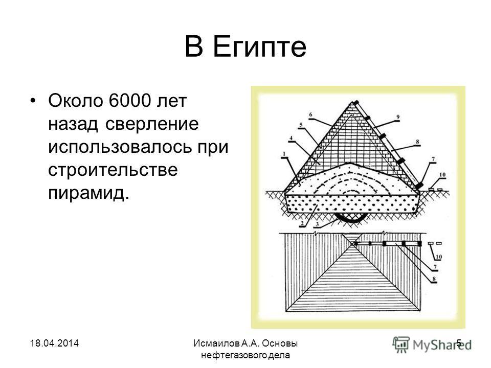 Исмаилов А.А. Основы нефтегазового дела 5 В Египте Около 6000 лет назад сверление использовалось при строительстве пирамид. 18.04.2014
