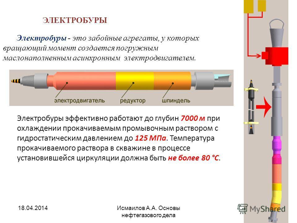 Исмаилов А.А. Основы нефтегазового дела 60 ЭЛЕКТРОБУРЫ Электробуры - это забойные агрегаты, у которых вращающий момент создается погружным маслонаполненным асинхронным электродвигателем. Электробуры эффективно работают до глубин 7000 м при охлаждении