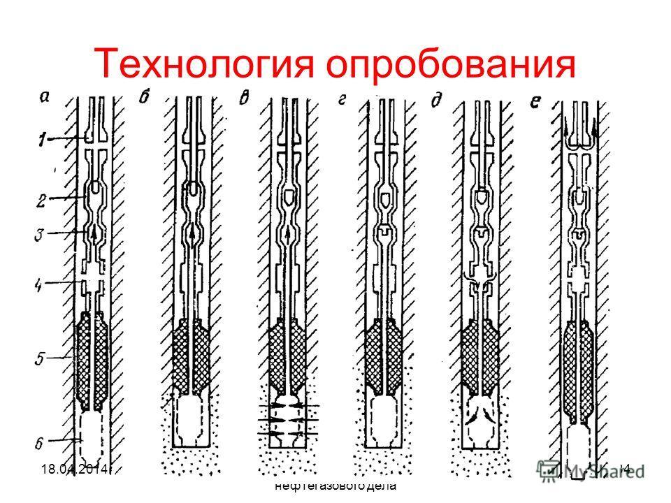 Исмаилов А.А. Основы нефтегазового дела 84 Технология опробования 18.04.2014