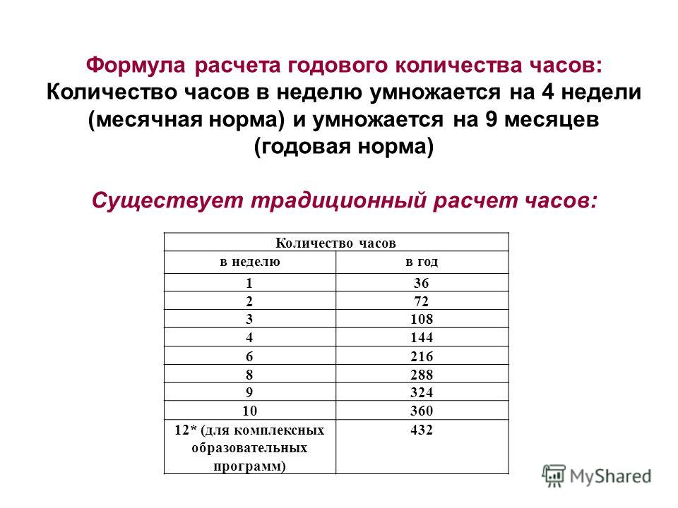 Формула расчета годового количества часов: Количество часов в неделю умножается на 4 недели (месячная норма) и умножается на 9 месяцев (годовая норма) Существует традиционный расчет часов: Количество часов в неделюв год 136 272 3108 4144 6216 8288 93