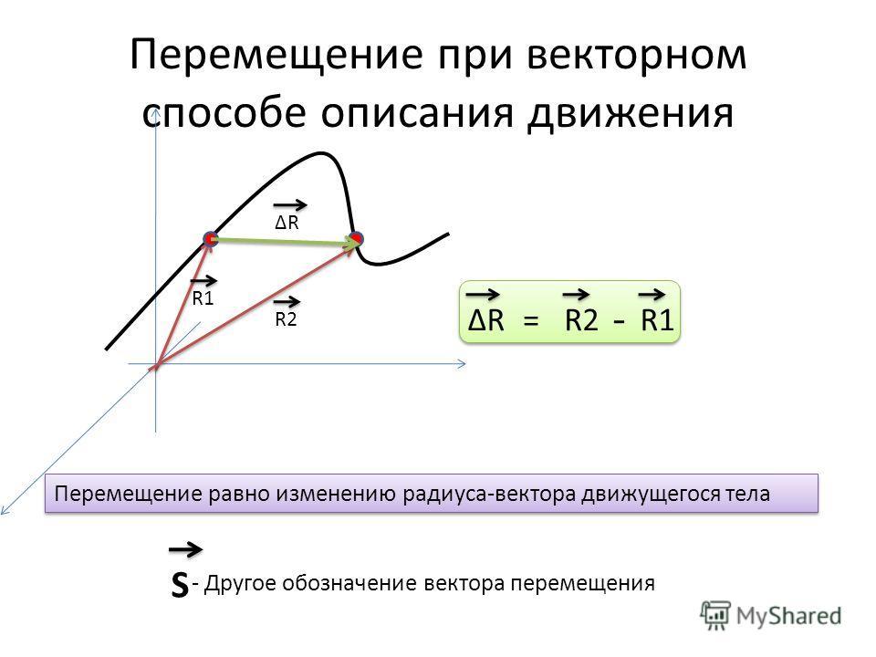 Перемещение при векторном способе описания движения R1 R2 R R R1= - Перемещение равно изменению радиуса-вектора движущегося тела S - Другое обозначение вектора перемещения