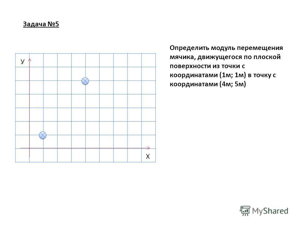 Х У Определить модуль перемещения мячика, движущегося по плоской поверхности из точки с координатами (1м; 1м) в точку с координатами (4м; 5м) Задача 5