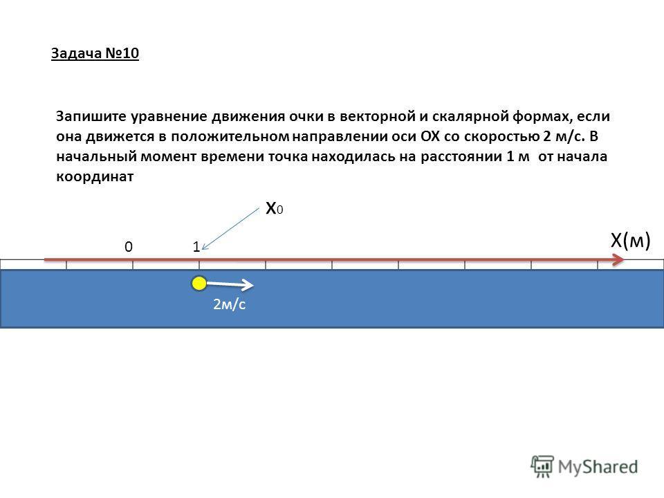 Задача 10 Запишите уравнение движения очки в векторной и скалярной формах, если она движется в положительном направлении оси ОХ со скоростью 2 м/с. В начальный момент времени точка находилась на расстоянии 1 м от начала координат Х(м) 01 2м/с х0х0