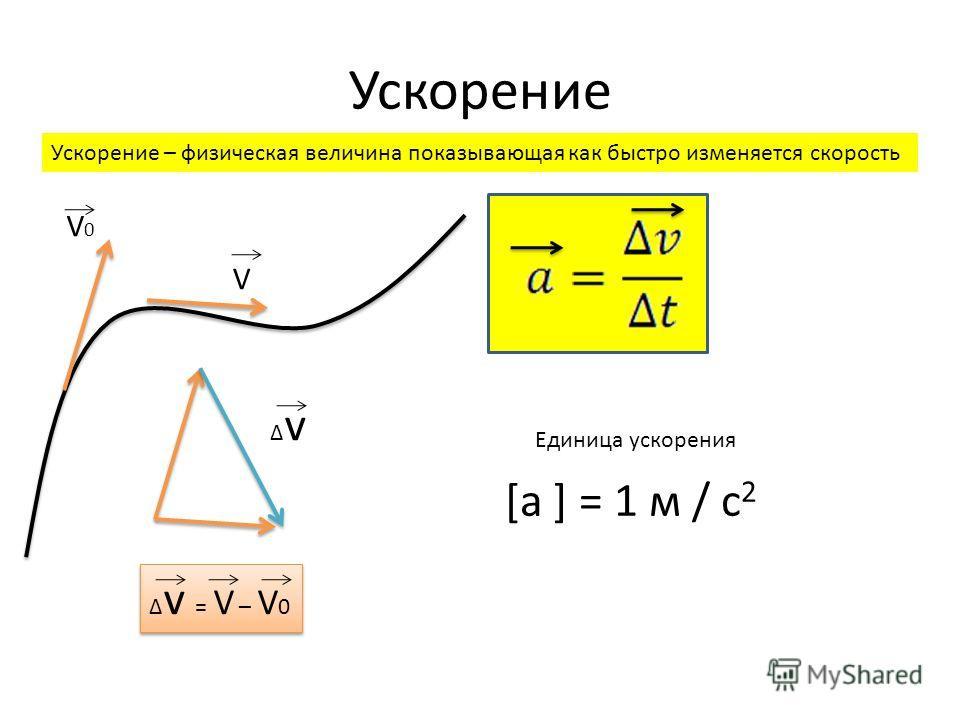 Ускорение Ускорение – физическая величина показывающая как быстро изменяется скорость v = V – V 0 v V V0V0 Единица ускорения [а ] = 1 м / с 2