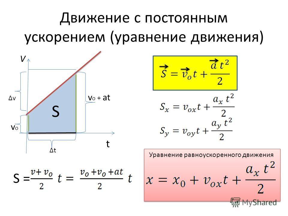 Движение с постоянным ускорением (уравнение движения) V t v S vovo v o + at t S = Уравнение равноускоренного движения