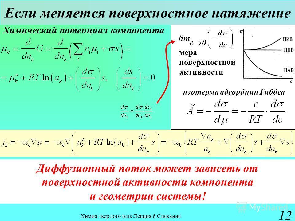 Химия твердого тела Лекция 8 Спекание 12 Если меняется поверхностное натяжение мера поверхностной активности изотерма адсорбции Гиббса Химический потенциал компонента Диффузионный поток может зависеть от поверхностной активности компонента и геометри