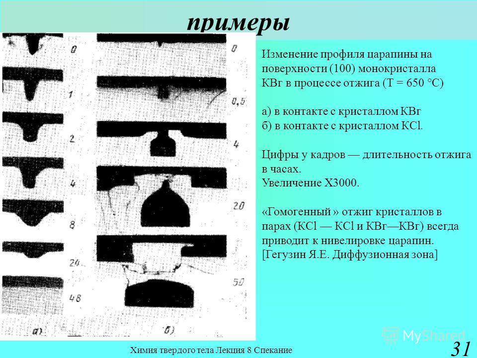 Химия твердого тела Лекция 8 Спекание 31 примеры Изменение профиля царапины на поверхности (100) монокристалла КВг в процессе отжига (Т = 650 °С) а) в контакте с кристаллом КВг б) в контакте с кристаллом КCl. Цифры у кадров длительность отжига в часа