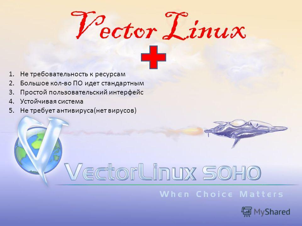 Vector Linux 1.Не требовательность к ресурсам 2.Большое кол-во ПО идет стандартным 3.Простой пользовательский интерфейс 4.Устойчивая система 5.Не требует антивируса(нет вирусов)
