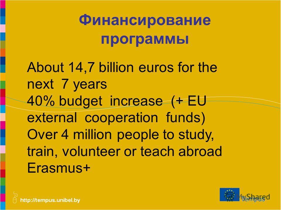 Финансирование программы About 14,7 billion euros for the next 7 years 40% budget increase (+ EU external cooperation funds) Over 4 million people to study, train, volunteer or teach abroad Erasmus+