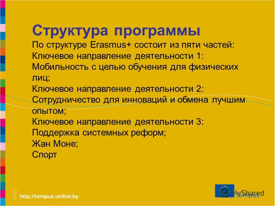Структура программы По структуре Erasmus+ состоит из пяти частей: Ключевое направление деятельности 1: Мобильность с целью обучения для физических лиц; Ключевое направление деятельности 2: Сотрудничество для инноваций и обмена лучшим опытом; Ключевое