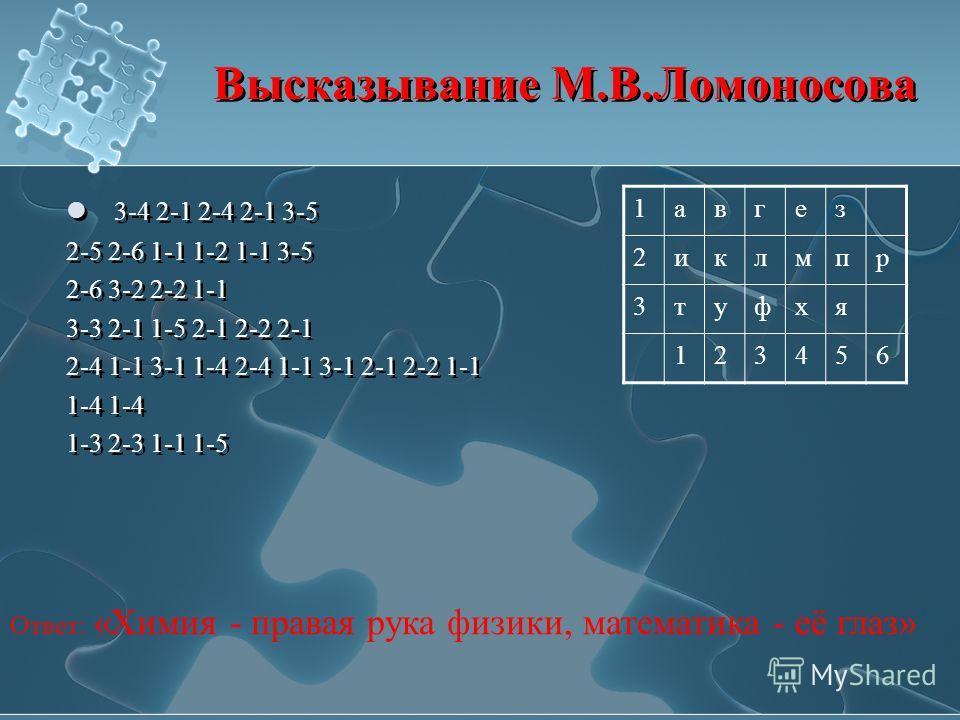 Высказывание М.В.Ломоносова 3-4 2-1 2-4 2-1 3-5 2-5 2-6 1-1 1-2 1-1 3-5 2-6 3-2 2-2 1-1 3-3 2-1 1-5 2-1 2-2 2-1 2-4 1-1 3-1 1-4 2-4 1-1 3-1 2-1 2-2 1-1 1-4 1-4 1-3 2-3 1-1 1-5 3-4 2-1 2-4 2-1 3-5 2-5 2-6 1-1 1-2 1-1 3-5 2-6 3-2 2-2 1-1 3-3 2-1 1-5 2-
