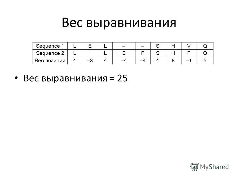 Вес выравнивания Вес выравнивания = 25 Sequence 1LEL––SHVQ Sequence 2LILEPSHFQ Вес позиции4–34–4 48–15