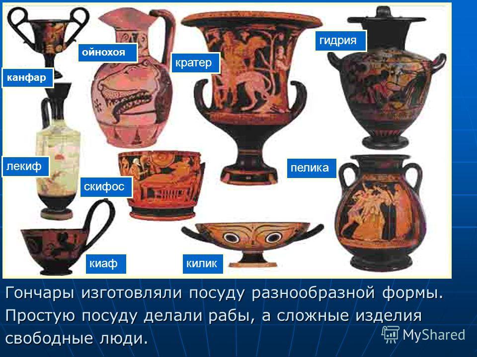 Афинский район Керамик. Гончары изготовляли посуду разнообразной формы. Простую посуду делали рабы, а сложные изделия свободные люди. канфар ойнохоя кратер гидрия лекиф скифос киафкилик пелика