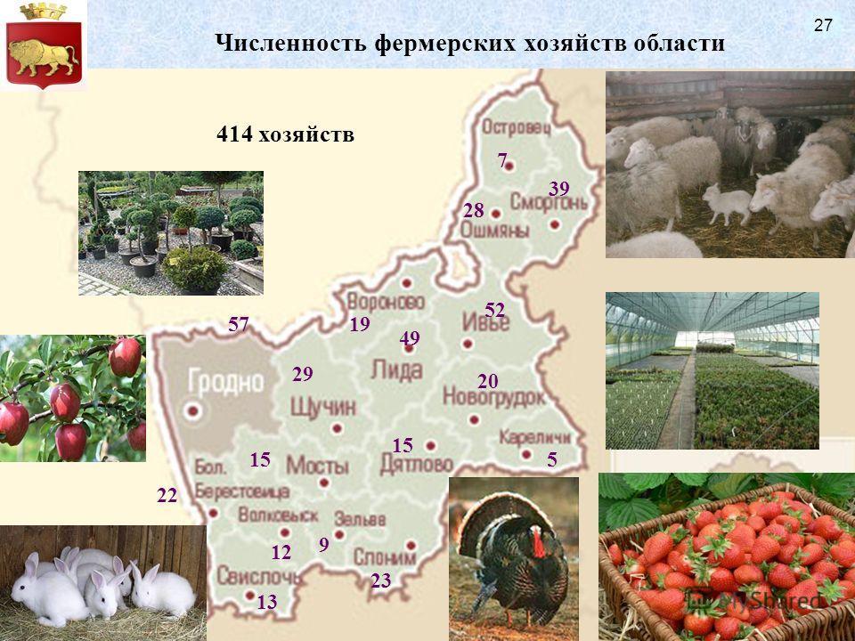 5 Численность фермерских хозяйств области 7 15 20 19 23 15 49 29 28 52 39 414 хозяйств 12 22 9 13 57 27