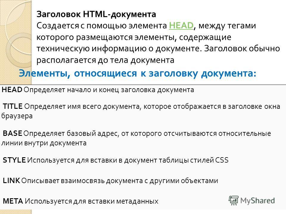 Заголовок HTML- документа