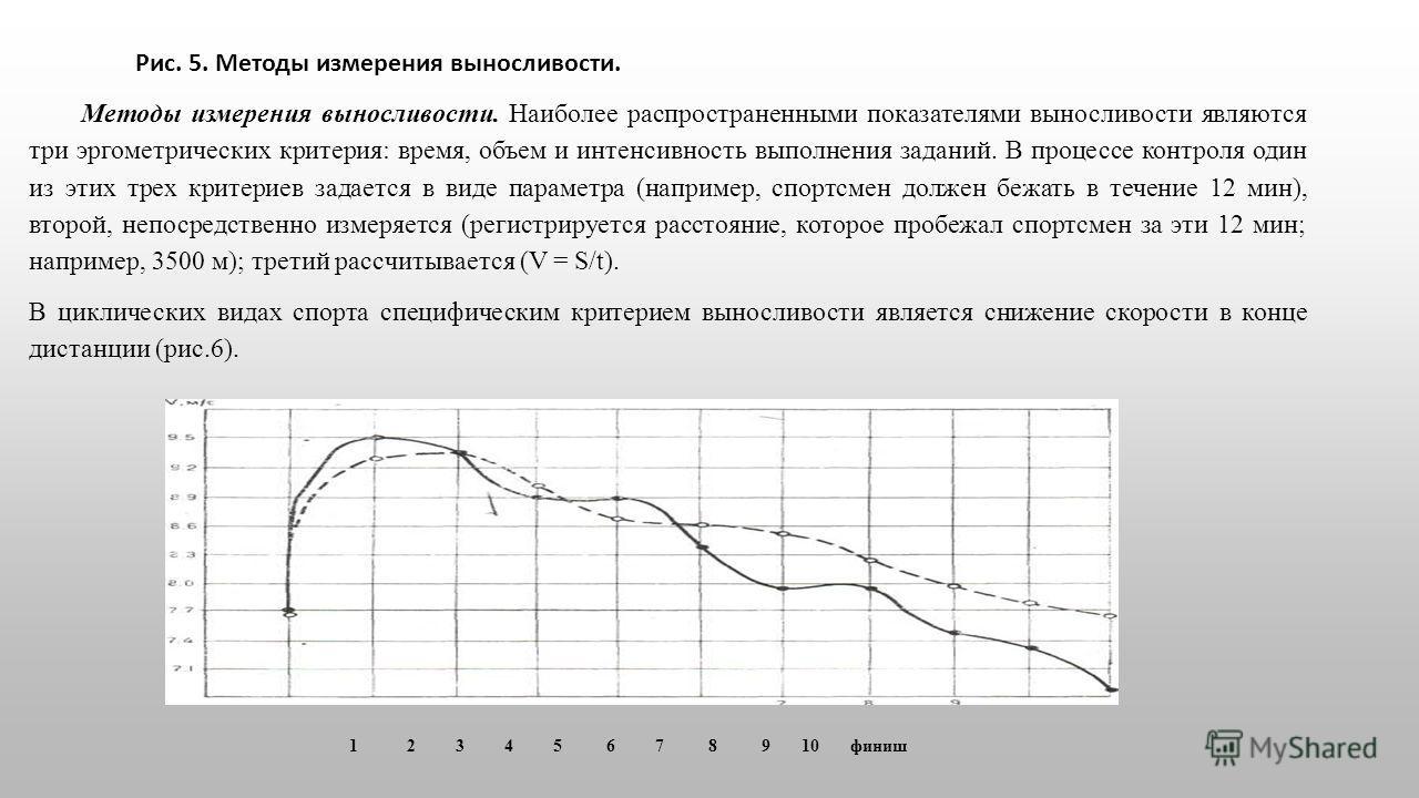 Рис. 5. Методы измерения выносливости. Методы измерения выносливости. Наиболее распространенными показателями выносливости являются три эргометрических критерия: время, объем и интенсивность выполнения заданий. В процессе контроля один из этих трех к
