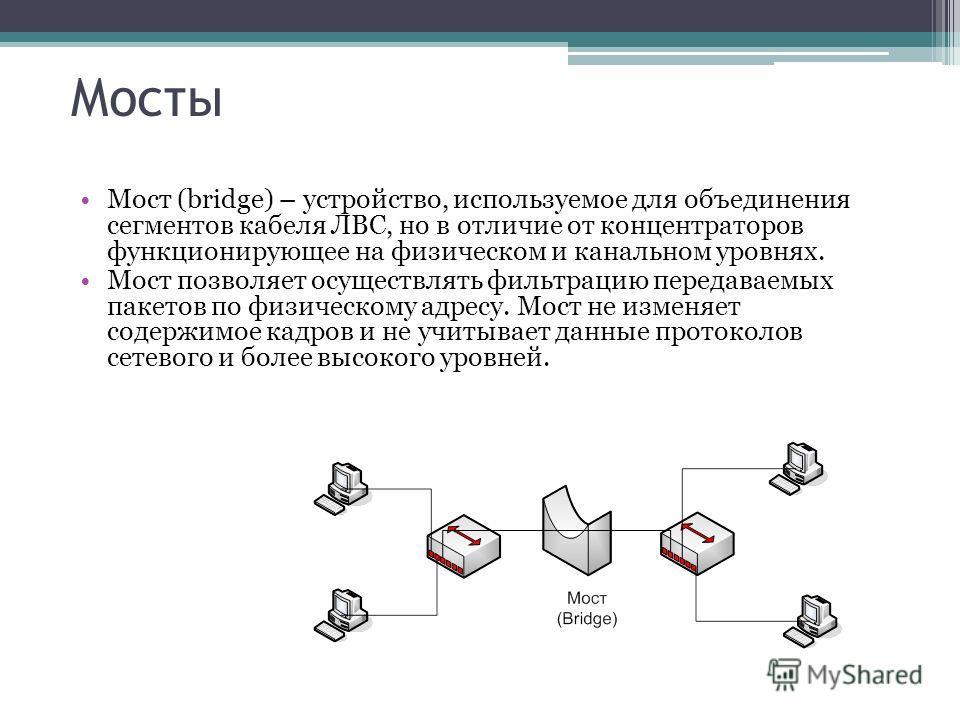 Мосты Мост (bridge) – устройство, используемое для объединения сегментов кабеля ЛВС, но в отличие от концентраторов функционирующее на физическом и канальном уровнях. Мост позволяет осуществлять фильтрацию передаваемых пакетов по физическому адресу.