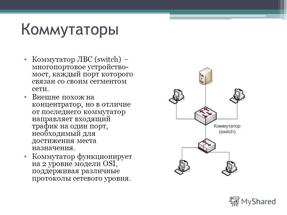 Коммутаторы Коммутатор ЛВС (switch) – многопортовое устройство- мост, каждый порт которого связан со своим сегментом сети. Внешне похож на концентратор, но в отличие от последнего коммутатор направляет входящий трафик на один порт, необходимый для до
