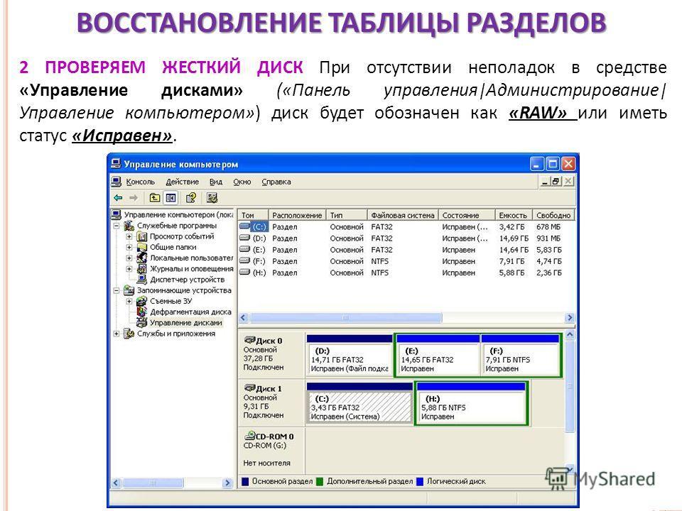 ВОССТАНОВЛЕНИЕ ТАБЛИЦЫ РАЗДЕЛОВ 2 ПРОВЕРЯЕМ ЖЕСТКИЙ ДИСК При отсутствии неполадок в средстве «Управление дисками» («Панель управления|Администрирование| Управление компьютером») диск будет обозначен как «RAW» или иметь статус «Исправен».