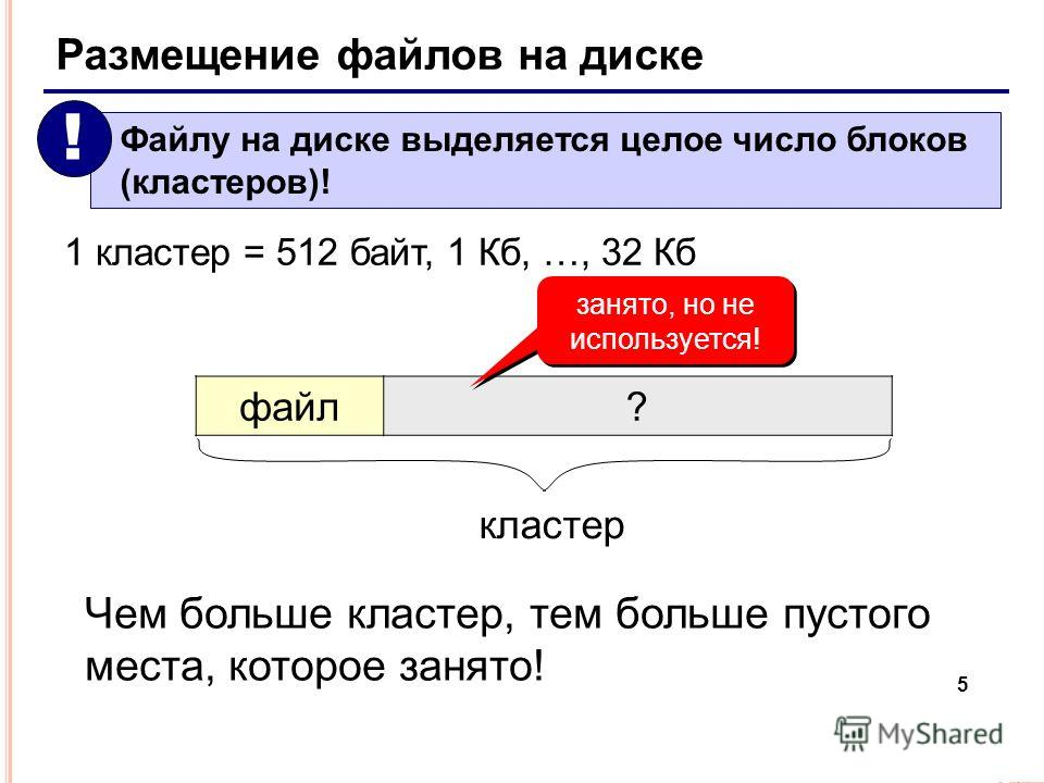 5 Размещение файлов на диске Файлу на диске выделяется целое число блоков (кластеров)! ! 1 кластер = 512 байт, 1 Кб, …, 32 Кб файл? кластер занято, но не используется! Чем больше кластер, тем больше пустого места, которое занято!