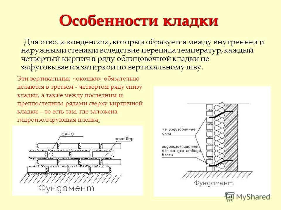 Для отвода конденсата, который образуется между внутренней и наружными стенами вследствие перепада температур, каждый четвертый кирпич в ряду облицовочной кладки не зафуговывается затиркой по вертикальному шву. Эти вертикальные «окошки» обязательно д