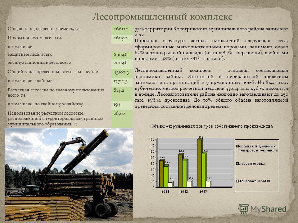 Лесопромышленный комплекс Общая площадь лесных земель, га. 26612275% территории Кологривского муниципального района занимают леса. Породная структура лесных насаждений следующая: леса, сформированные мягколиственными породами, занимают около 62% лесо