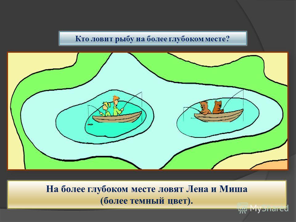 Кто ловит рыбу на более глубоком месте? На более глубоком месте ловят Лена и Миша (более темный цвет).