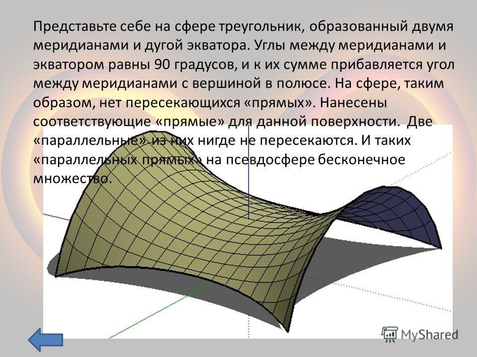 Представьте себе на сфере треугольник, образованный двумя меридианами и дугой экватора. Углы между меридианами и экватором равны 90 градусов, и к их сумме прибавляется угол между меридианами с вершиной в полюсе. На сфере, таким образом, нет пересекаю