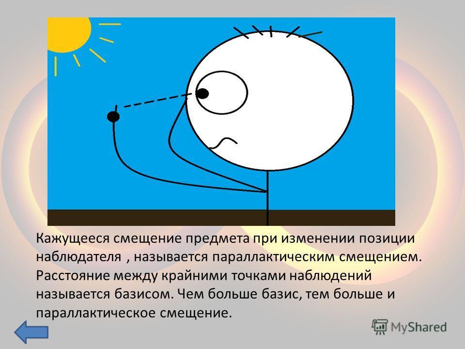 Кажущееся смещение предмета при изменении позиции наблюдателя, называется параллактическим смещением. Расстояние между крайними точками наблюдений называется базисом. Чем больше базис, тем больше и параллактическое смещение.
