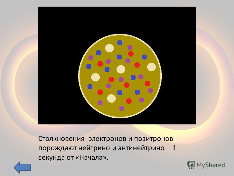 Столкновения электронов и позитронов порождают нейтрино и антинейтрино – 1 секунда от «Начала».