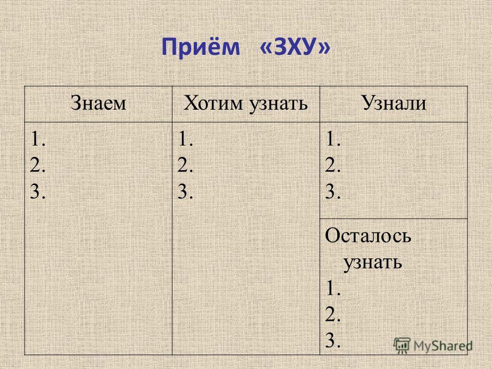 Приём «ЗХУ» ЗнаемХотим узнатьУзнали 1. 2. 3. 1. 2. 3. 1. 2. 3. Осталось узнать 1. 2. 3.