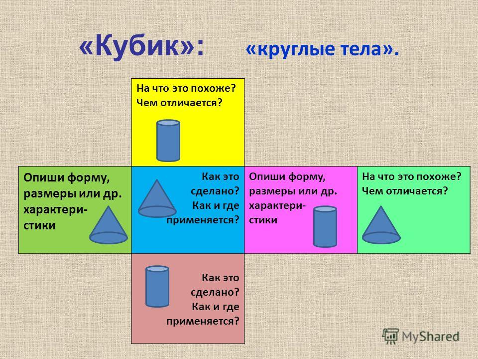 «Кубик»: «круглые тела». На что это похоже? Чем отличается? Опиши форму, размеры или др. характери- стики Как это сделано? Как и где применяется? Опиши форму, размеры или др. характери- стики На что это похоже? Чем отличается? Как это сделано? Как и