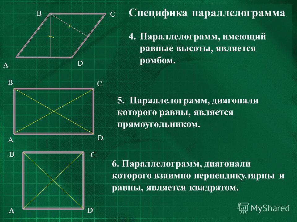 C D B A Специфика параллелограмма C D B A 5. Параллелограмм, диагонали которого равны, является прямоугольником. 6. Параллелограмм, диагонали которого взаимно перпендикулярны и равны, является квадратом. C D B A 4.Параллелограмм, имеющий равные высот